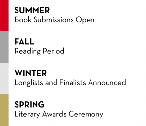 Summer: Book Submissions Open | Fall: Reading Period | Winter: Longlists and Finalists Announced | Spring: Awards Ceremony